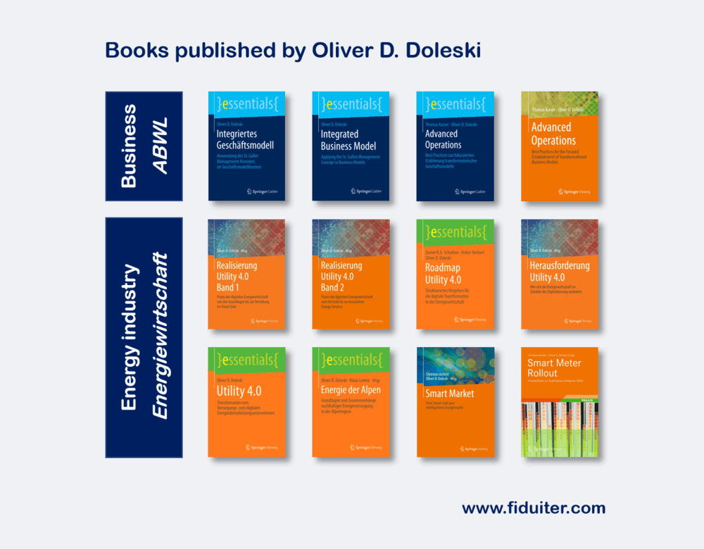 Books published by Oliver D. Doleski - Buecher Springer2 1000x780